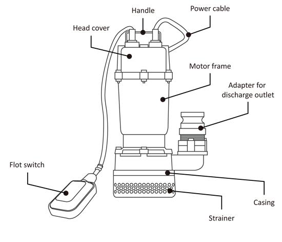 SUBMERSIBLE PUMP - Engine Water Meter, Engine Pump, Diesel Pump